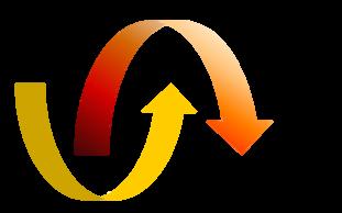 Management poslovnih procesov in računovodstvo