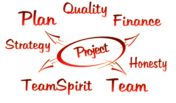 Uporabnost ABC analize za izboljšanje procesov, poslovnih strategij in obvladovanje stroškov